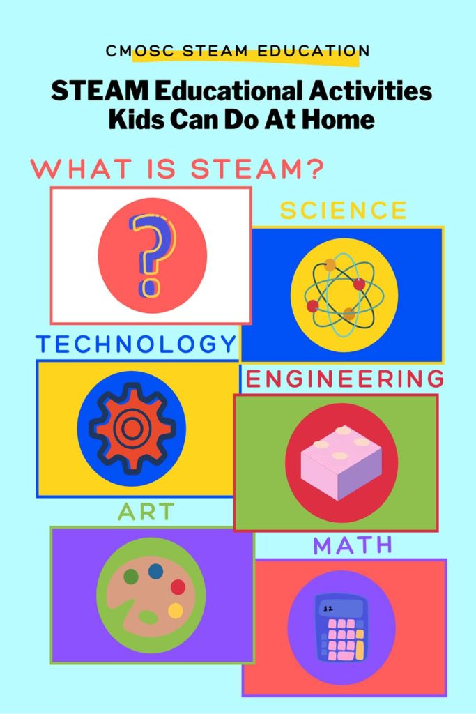 Make Learning About Science, Technology, Engineering, Art, and Math Fun for Your Kids at Home!
