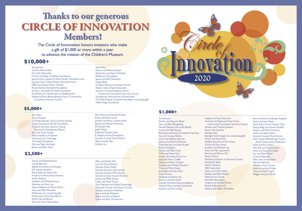 Thanks to our generous circle of innovation members!